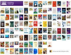 ReadingChallenge2015_Books