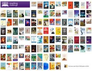 ReadingChallenge2015_Books